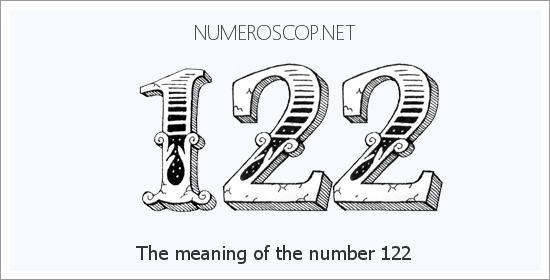Angel number 122 meaning