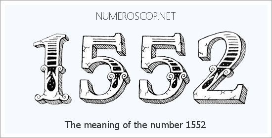 Meaning of 1552 Angel Number - Seeing 1552 - What does the number ...