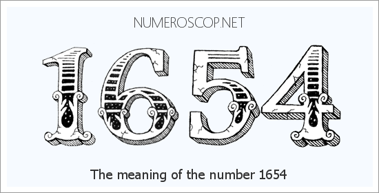 Meaning of 1654 Angel Number - Seeing 1654 - What does the number ...