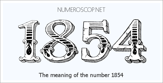 Meaning of 1854 Angel Number - Seeing 1854 - What does the number ...