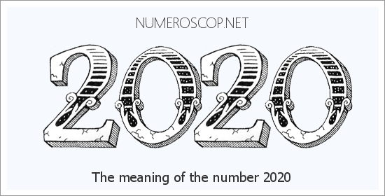 Know Your 2020 Numerology Predictions
