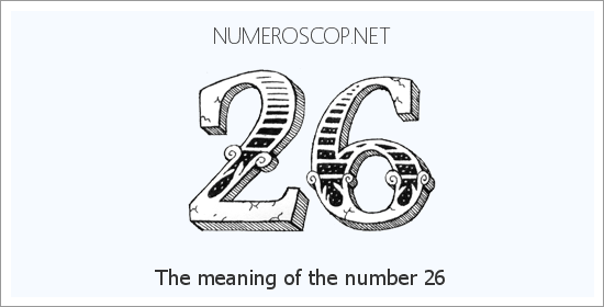 day number 26 january calculator numerology