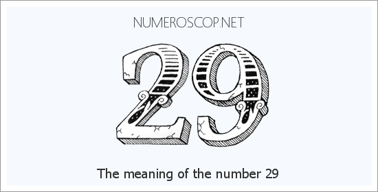 day number 29 january calculator numerology