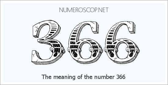 numerology 8 march day number