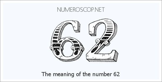 15 march day number numerology
