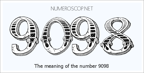 Angel number 9098 meaning